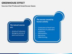 Greenhouse Effect PPT Slide 6