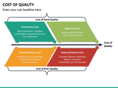 Cost of Quality PPT Slide 23