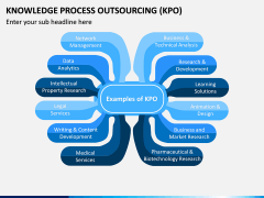 Knowledge Process Outsourcing (KPO) PPT Slide 3