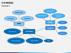 E-R Model PPT Slide 8