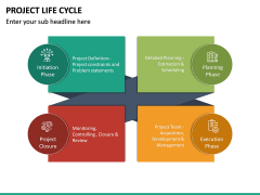 Project life cycle PPT slide 48