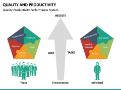 Quality and Productivity PPT Slide 30