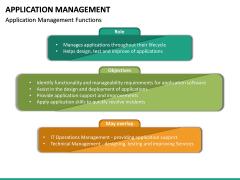 Application Management PPT Slide 15