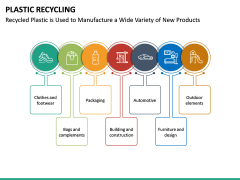 Plastic Recycling PPT Slide 15