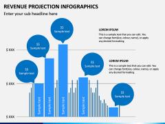 Revenue Projection Infographics PPT Slide 3
