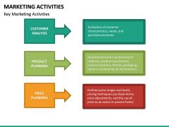 Marketing Activities PPT Slide 16