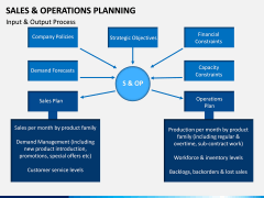 Sales and Operations Planning PPT Slide 4