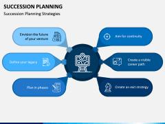 Succession Planning PPT Slide 3
