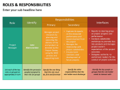 Roles and Responsibilities PPT Slide 43
