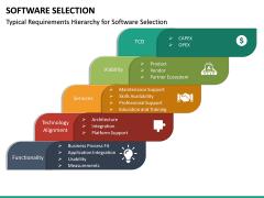 Software Selection PPT Slide 22