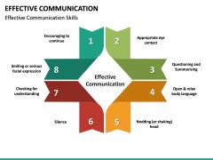 Effective Communication PPT slide 23