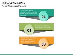 Triple Constraints PPT Slide 15