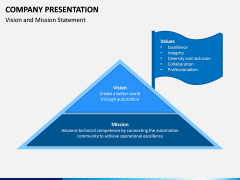 Company Presentation PPT Slide 1