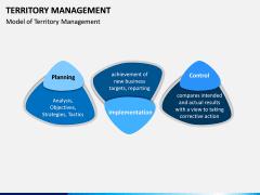 Territory Management PPT Slide 4