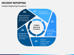 Incident Reporting PPT Slide 1