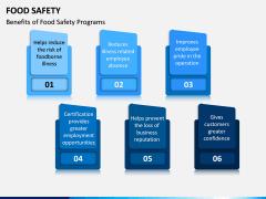 Food Safety PPT Slide 12