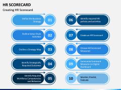 HR Scorecard PPT Slide 2