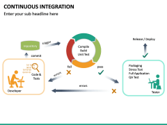 Continuous Integration PPT Slide 25