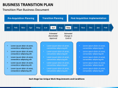 Business Transition Plan PPT Slide 9