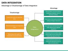 Data Integration PPT slide 32