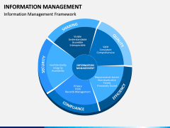 Information Management PPT Slide 6