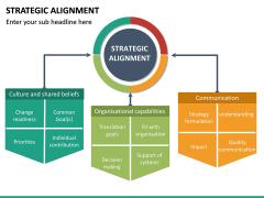 Strategic Alignment PPT Slide 19