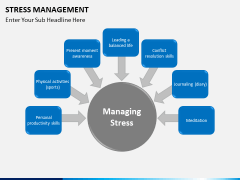 Stress management PPT slide 6