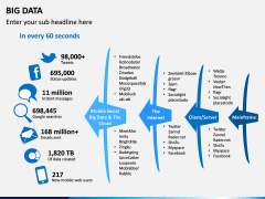 Big data PPT slide 24