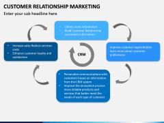 Customer Relationship Marketing PPT Slide 6