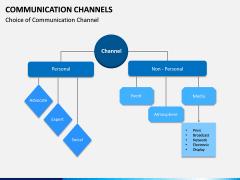 Communication Channels PPT Slide 10