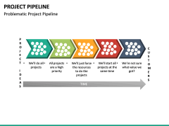 Project Pipeline PPT Slide 10