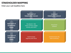 Stakeholder Mapping PPT Slide 38