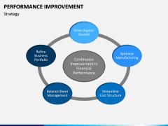 Performance Improvement PPT Slide 12