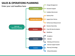 Sales and Operations Planning PPT Slide 30