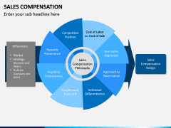 Sales Compensation PPT Slide 1