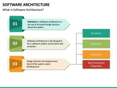 Software Architecture PPT Slide 20