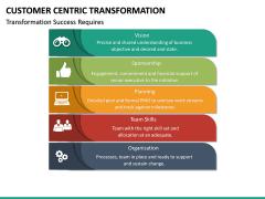 Customer Centric Transformation PPT Slide 16