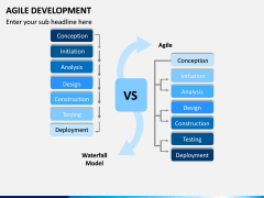 Agile Development PPT Slide 15