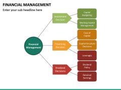 Financial Management PPT Slide 25