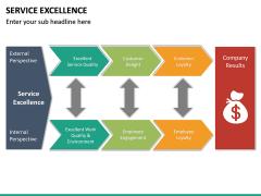 Service Excellence PPT Slide 27
