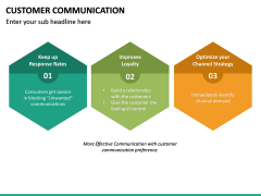 Customer Communication PPT Slide 28