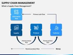 Supply Chain Management PPT Slide 1