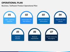 Operational Plan PPT Slide 11
