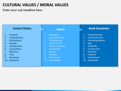 Cultural Values PPT Slide 7