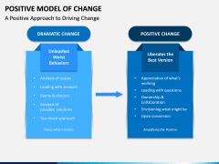 Positive Model of Change PPT Slide 4