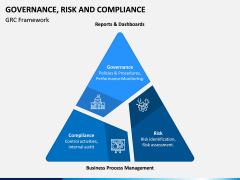 Governance, Risk and Compliance PPT Slide 2