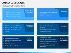 Employee Life Cycle PPT Slide 19