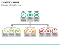 Strategic Change PPT slide 13