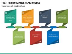 High Performance Team Model PPT Slide 36