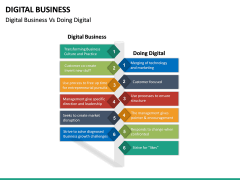 Digital Business PPT slide 36